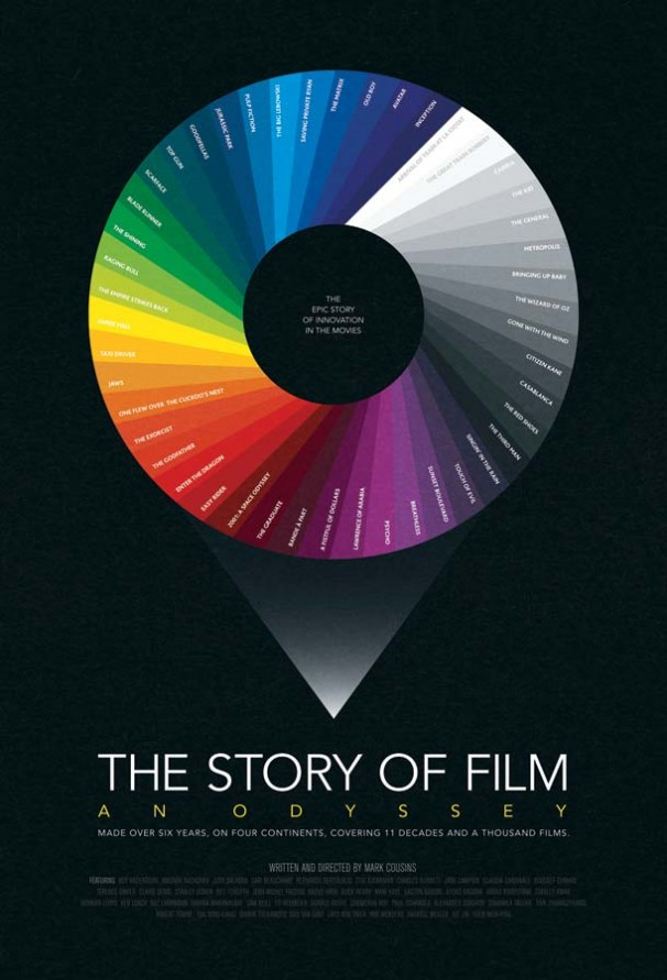 Hemos visto: The Story of Film, an Odyssey